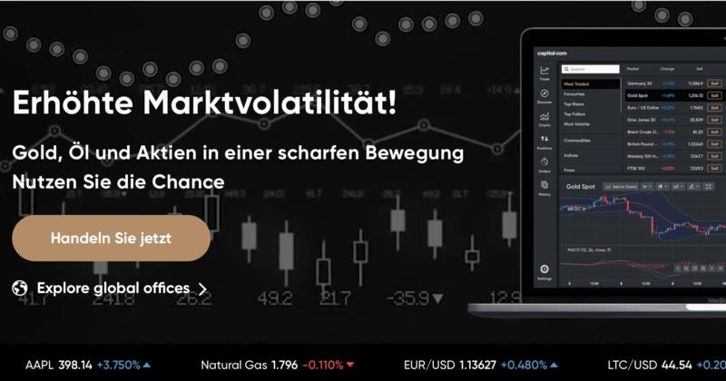 Capital.com Marktvolatilität