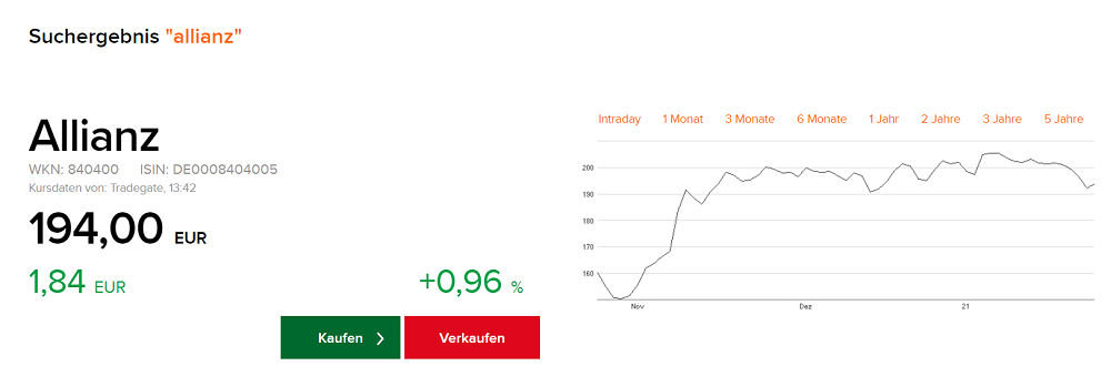 flatex Trading - Flatex Erfahrung