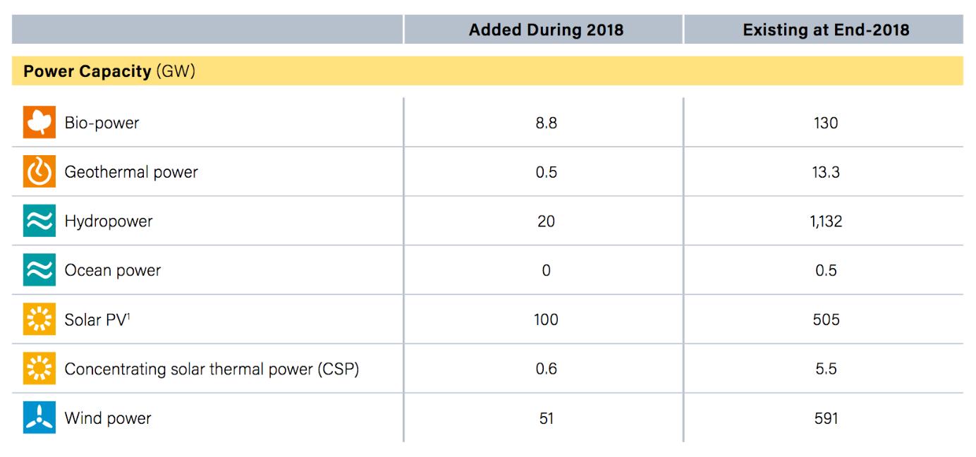 Energiequellen - Energie Aktien