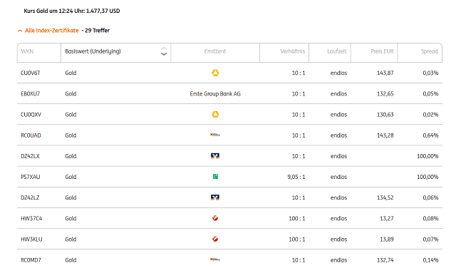 ING Zertifikate Screenshot - Gold ETF
