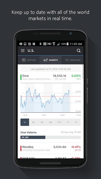 MarketWatch Börsen-App mit Analysen und Marktdaten