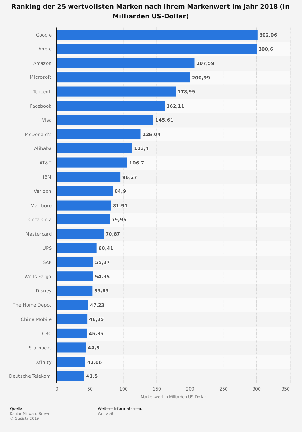 Auslandsaktien Mit Ausländischen Aktien Handeln