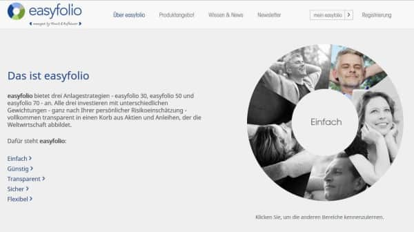 easyfolio verspricht eine einfache und transparente Geldanlage