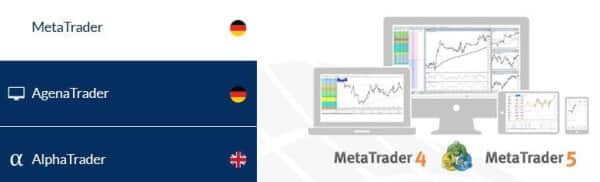 Die FXFlat Plattformen