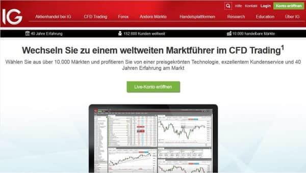 So präsentiert sich IG Markets auf seiner Homepage