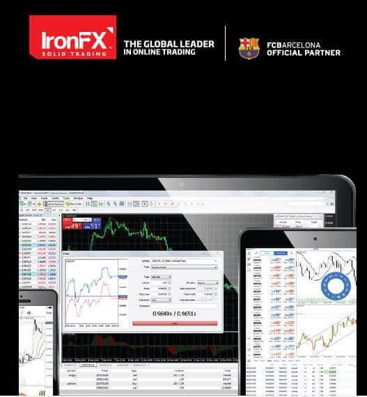Die IronFX Handelsplattform