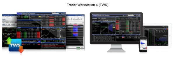 Die heavy-trader Handelsplattformen