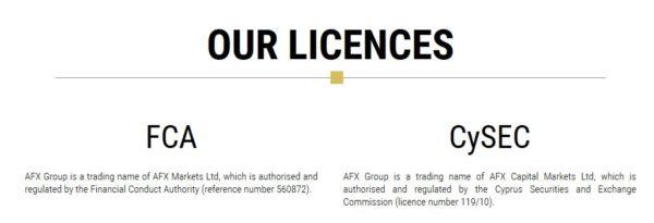 AFX Capital Regulierung