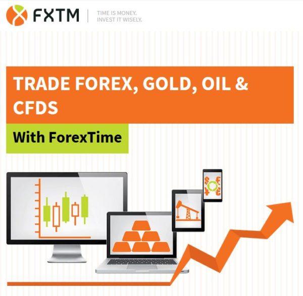 FXTM Webauftritt