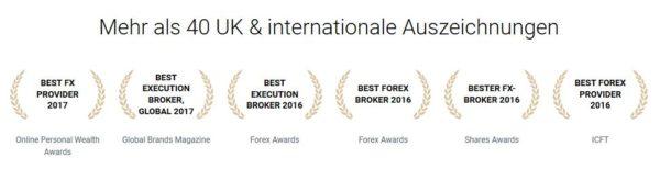 FxPro CFD- und Forex Broker - Erfahrungen und Bewertung