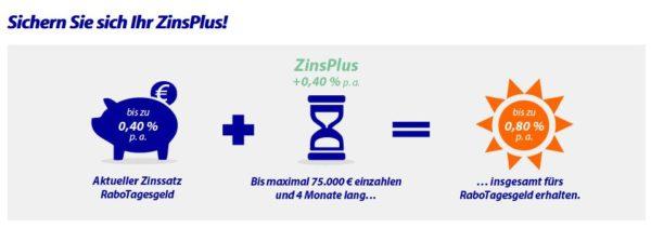 RaboDirect ZinsPlus sichern