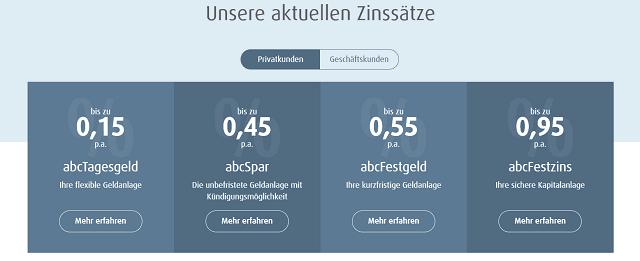 Abc Bank Zinsen Vergleich