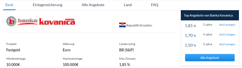 Banka Kovanica Festgeldkonto Erfahrungen