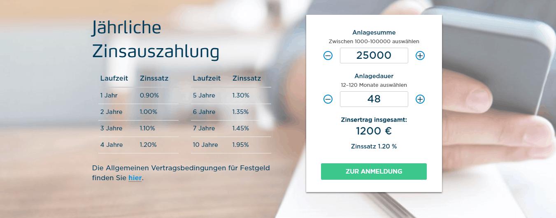 Bigbank Festgeldkonto Test