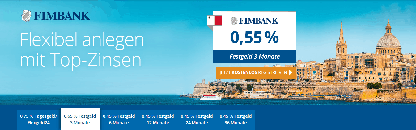 FIMBank Festgeld Test