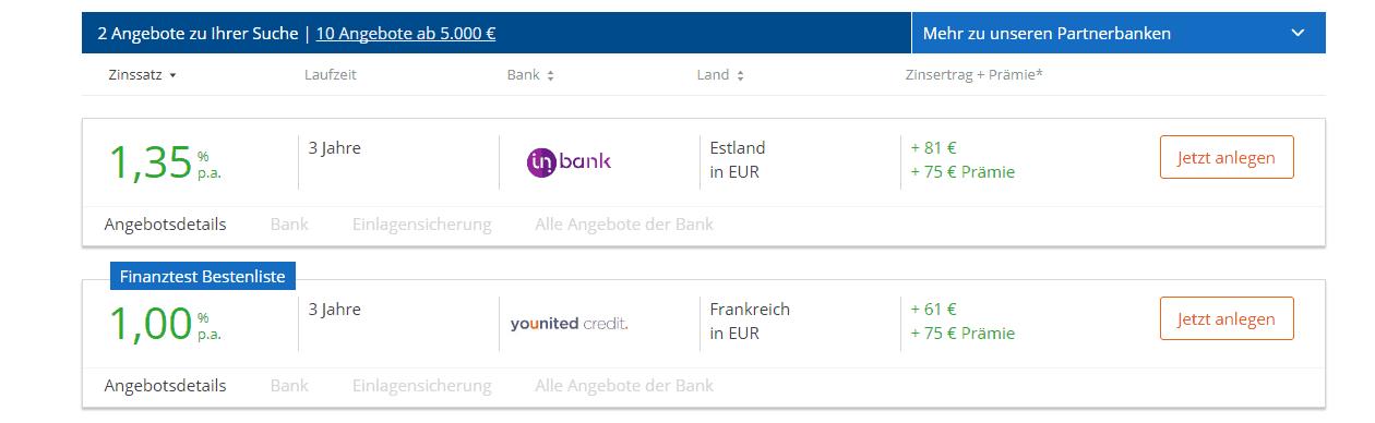 Younited Credit Festgeldkonto Erfahrungen