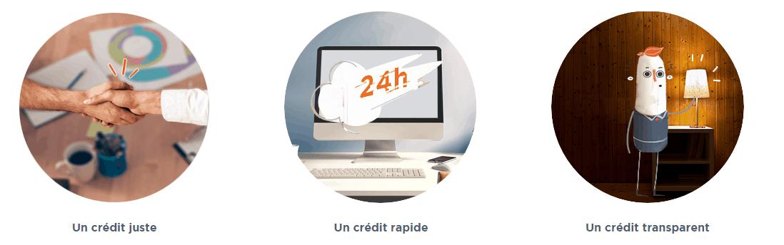 Younited Credit Festgeldkonto Bewertung