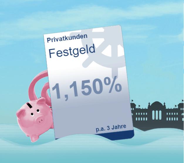 DenizBank Festgeldkonto Test