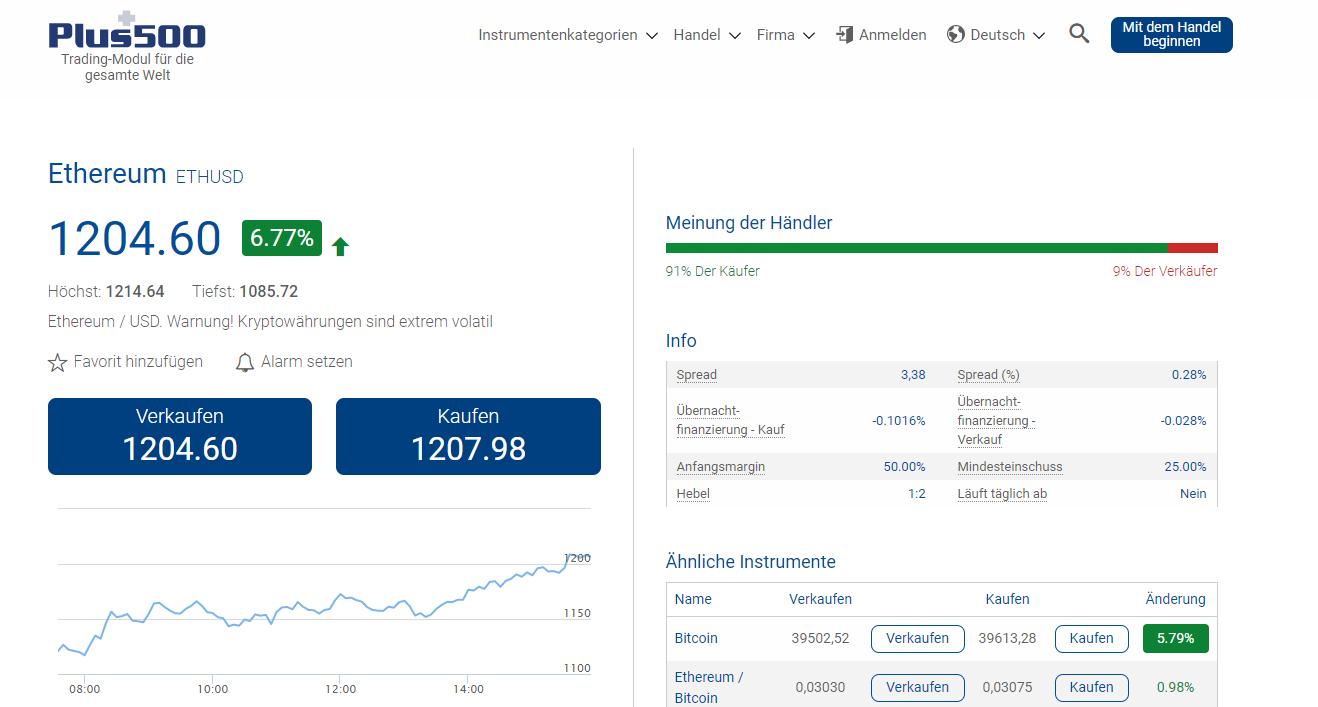 Gebühren für den Kauf von Ethereum bei Plus500