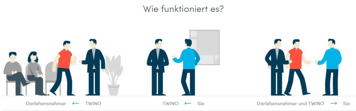 Twino Funktionsweise