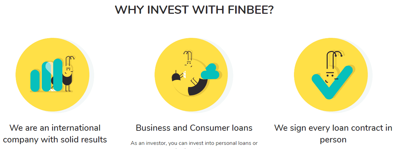 FinBee P2P Kredit