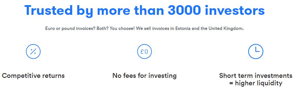 Investly P2P Kredite
