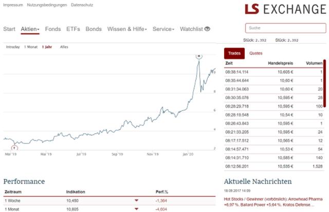 Screenshot LS Exchange