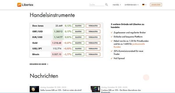 Libertex Website Test