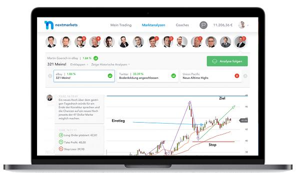 Nextmarkets Handelsplattform Test