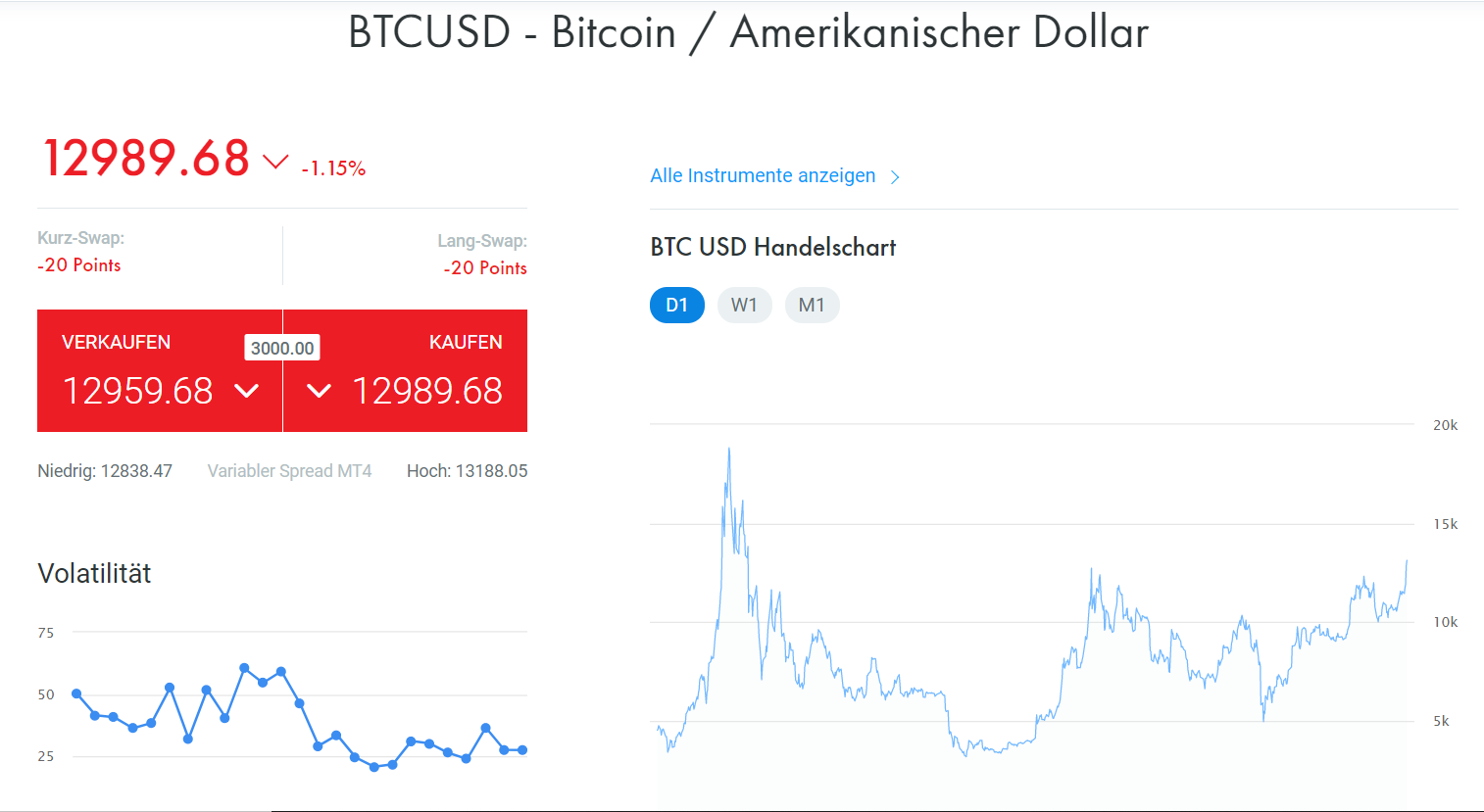 FXPro Website - Bitcoin kaufen PayPal