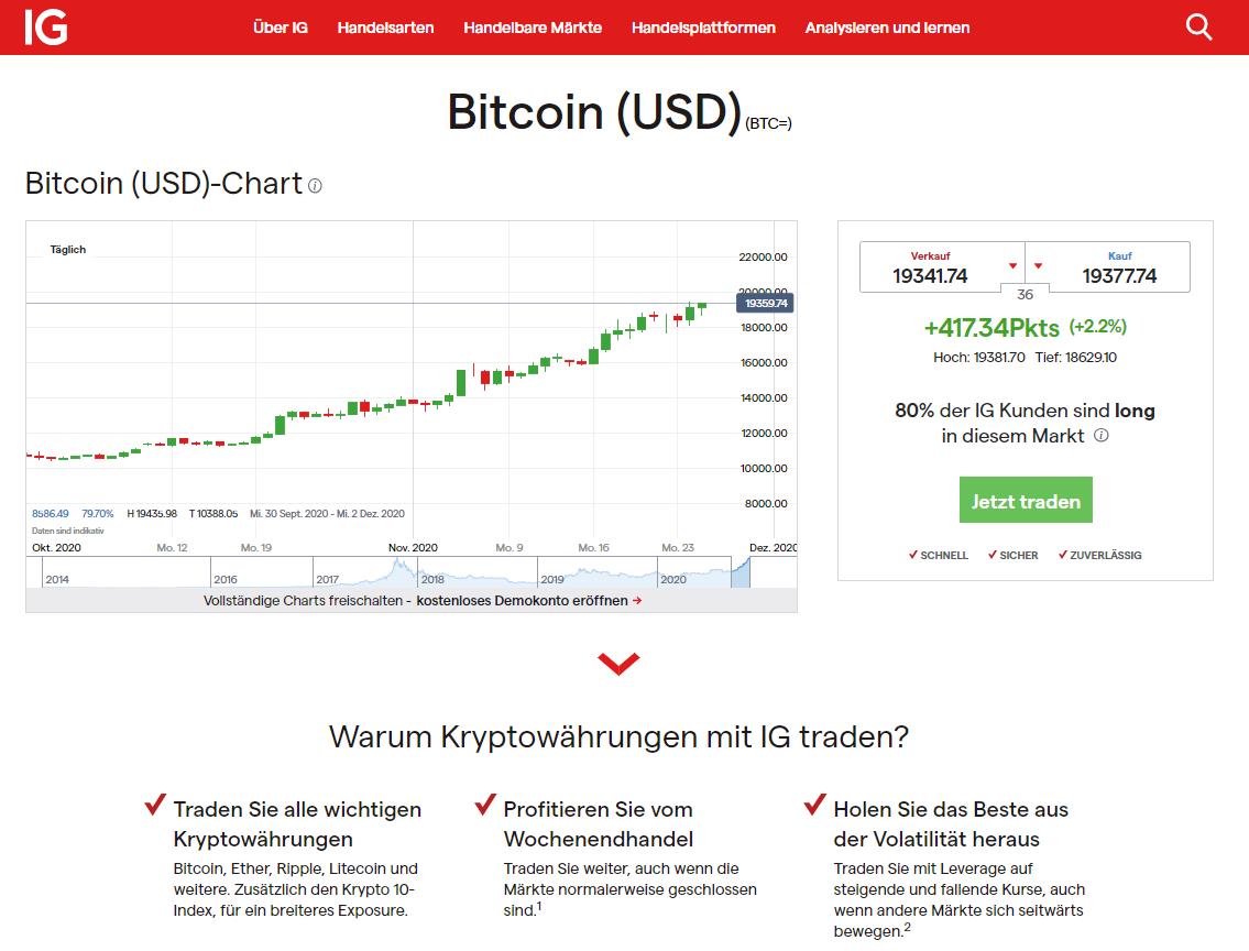 IG Markets Bitcoin Trading - Seriöse Bitcoin Broker