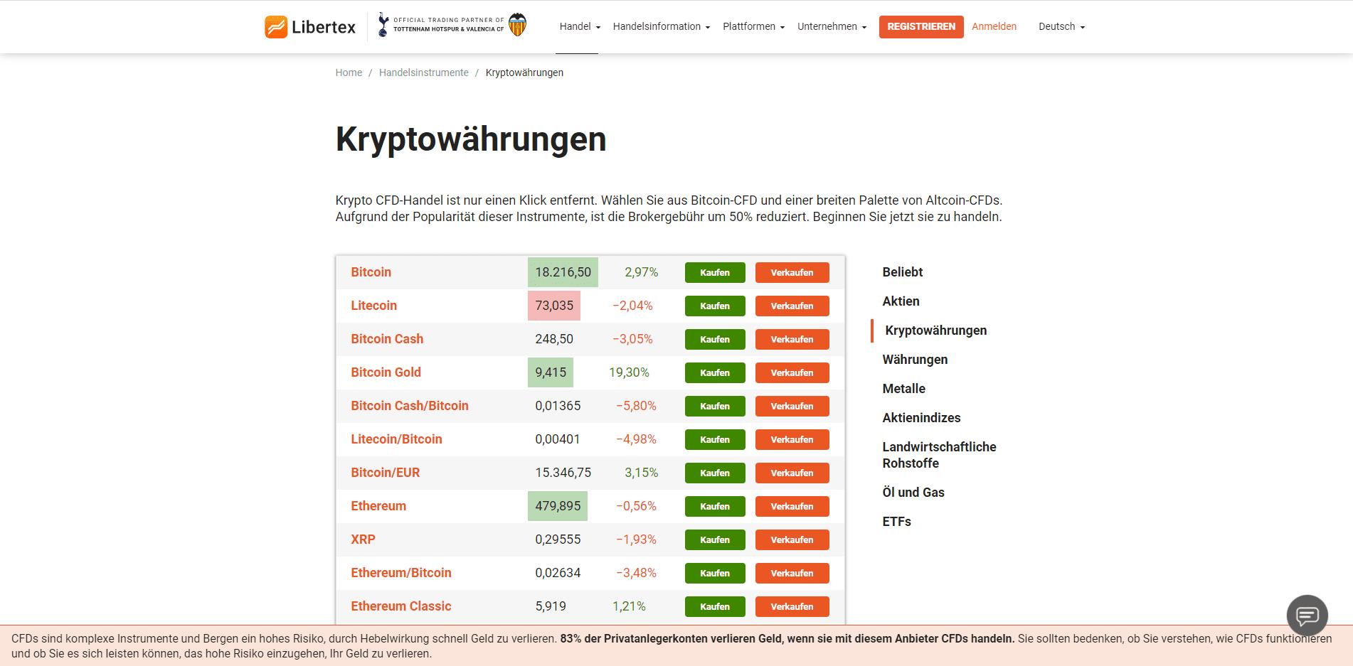 libertex kryptowährungen webseite übersicht - in kryptowahrung investieren