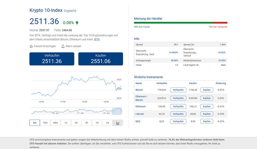 In welche Kryptowährung investieren? Plus 500 bietet Krypto-Index: Crypto10