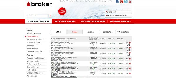 S Broker Immobilienfonds online kaufen