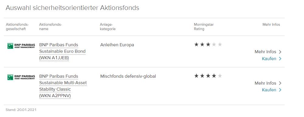 Consorsbank Festgeld und Fonds Erfahrungen und Konditionen: Screenshot mit den beiden Aktionsfonds