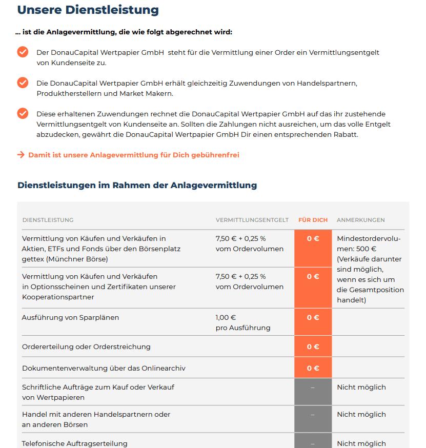 Dienstleistungen finanzen.net zero