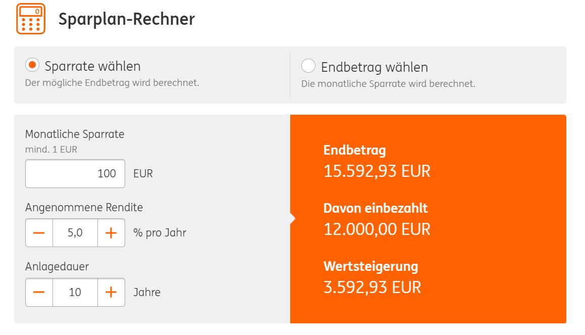 Ein Sparplan-Rechner weist bei einem 100 Euro Sparbetrag über zehn Jahre und 5 % Zins eine Wertsteigerung von mehr als 3.592 Euro aus. - ING Wertpapier Sparplan
