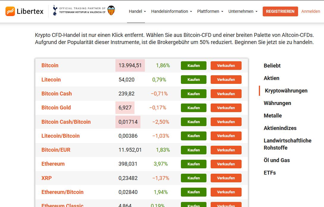 Libertex Website verschiedene Krytowährungen Auflistung - Krypto Broker Vergleich