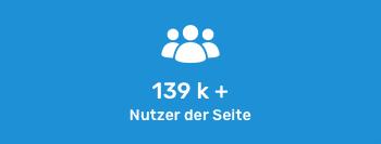 aktien.net Fakten: 139.000 Nutzer der Seite