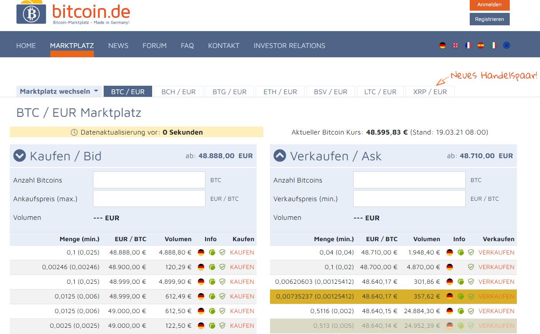 Gezeigt werden die Kaufen und Verkaufen Angebote auf dem BTC / Euro Marktplatz Bitcoin.de - Bitcoin Wechselstube